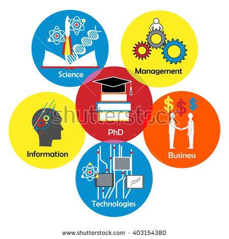 Professional Graduate Research Proposal Writing Services